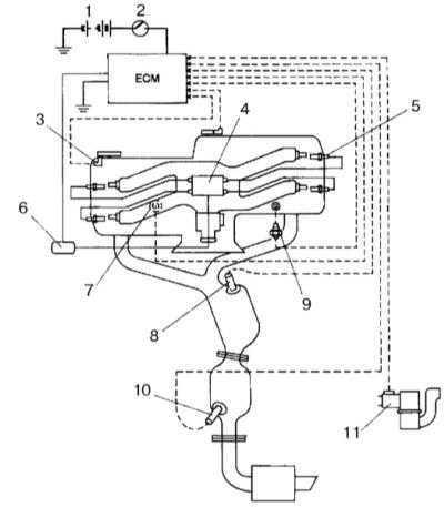 Субару Форестер Subaru Forester устройство системы зажигания 1 - Батарея 2 - Тумблер зажигания 3 - Датчик положения...
