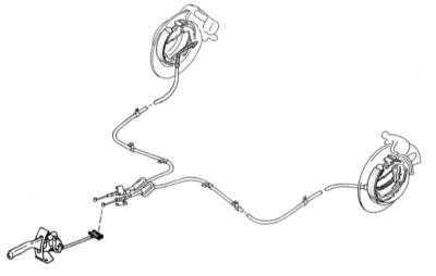 Схема организации привода стояночного тормоза.