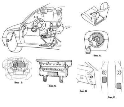 Модули фронтальных подушек безопасности расположены внутри ступичной части сборки рулевого колеса...