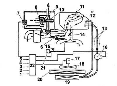 Система турбонаддува - общая информация Субару Форестер.