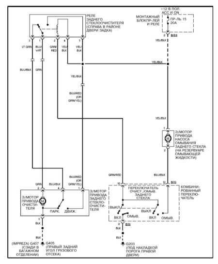 Бортовое электрооборудование Subaru Forester.  Комбинация приборов.  Очистители / омыватели ветрового стекла.