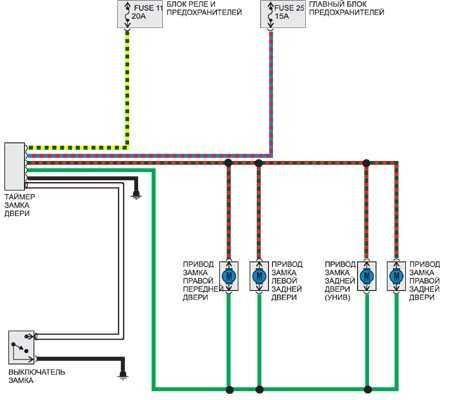 руководство по эксплуатации мицубиси аутлендер 2013 скачать бесплатно