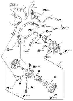 Детали насоса гидроусилителя рулевого управления: A - установочная метка для выступающей части расширительного бачка...