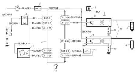 Электропроводка системы Suzuki Grand Vitara.