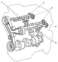 Схема механизма привода клапанов: 1 - впускные клапаны; 2 - распредвал привода выпускных клапанов; 3...