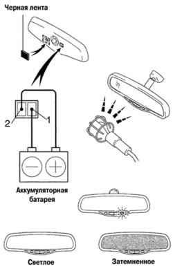 Схема проверки внутреннего зеркала заднего видаЗаклейте черной лентой (см. рис. 7.78) датчик света.