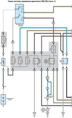 Схема системы управления двигателя (1MZ-FE) - часть 1 Тойота Камри 2001.
