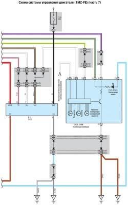 Схемы электрооборудования Тойота Камри 2001.