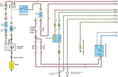 Указатели и система световой сигнализации.