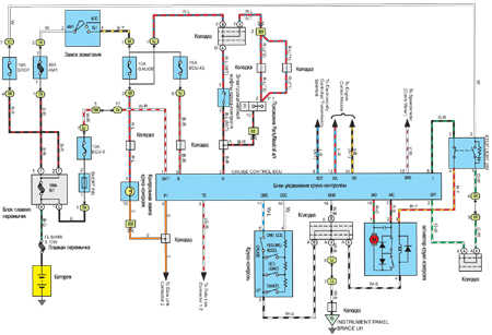 Система круиз-контроля Toyota Camry.