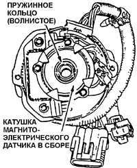 ПОРЯДОК ВЫПОЛНЕНИЯ 6. Для того, чтобы демонтировать катушку, необходимо предварительно снять тонкое пружинное кольцо.