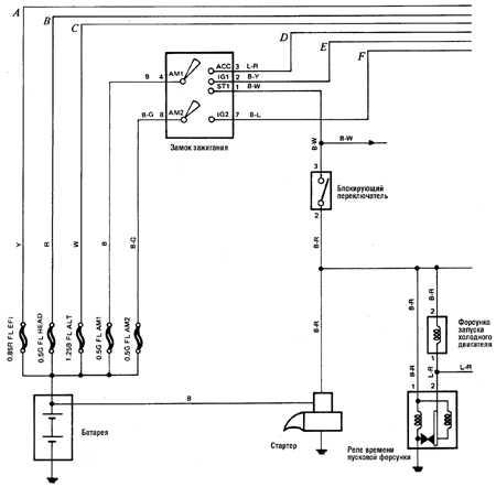 Cruiser FJ80 Принципиальная схема.  Система пуска двигателя.