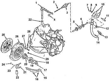 Общее руководство по ремонту тормозного оборудования вагонов 732-цв-цл