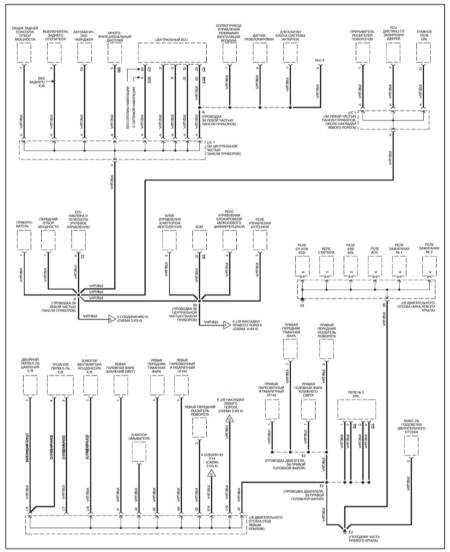 Ремонт и обслуживание/ Toyota Land Cruiser 100 1997-2003 14.28.  Схемы электрических соединений - общая информация.