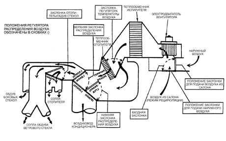 Система охлаждения дэу нексия 8 клапанов схема