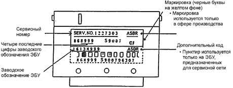 Идентификационная табличка ЭБУ Дэу Нексия Daewoo Nexia (дэо) .