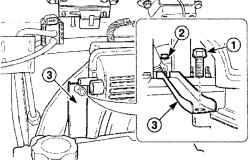Замер зазоров в замках поршневых колец, находящихся в цилиндрах двигателя.